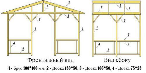 chertezh_pryamougolnoj_besedki_iz_dereva_09
